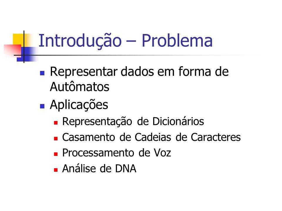 Introdução – Problema DWAGs – Directed acyclic word graph Nodes Links AFDA – Autômato Finito Determinista e Acíclico Estados Transições
