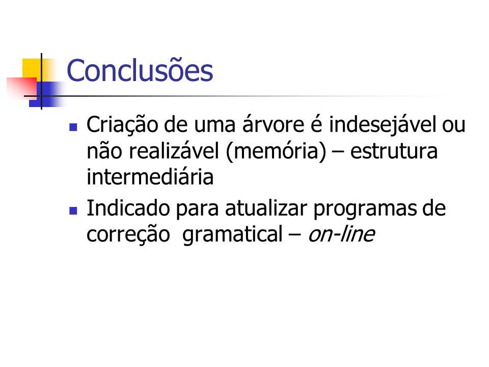 Conclusões Criação de uma árvore é indesejável ou não realizável (memória) – estrutura intermediária Indicado para atualizar programas de correção gramatical – on-line