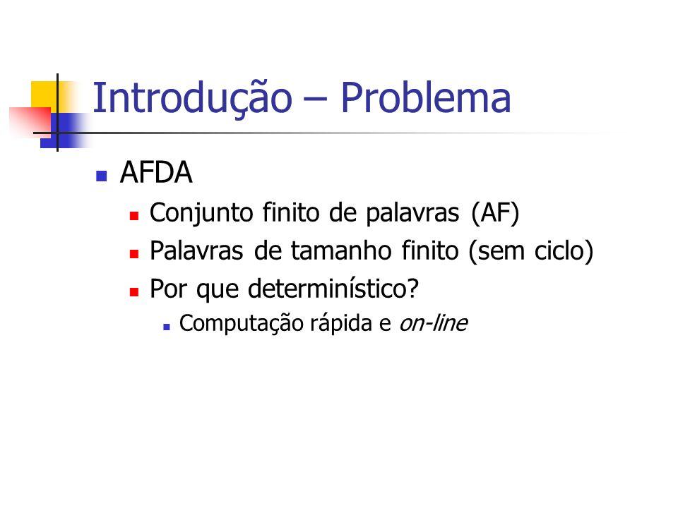 Introdução – Problema AFDA Conjunto finito de palavras (AF) Palavras de tamanho finito (sem ciclo) Por que determinístico.
