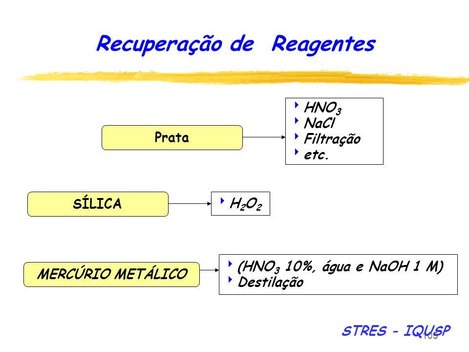 105 Recuperação de Reagentes SÍLICA H 2 O 2 MERCÚRIO METÁLICO (HNO 3 10%, água e NaOH 1 M) Destilação Prata HNO 3 NaCl Filtração etc. STRES - IQUSP