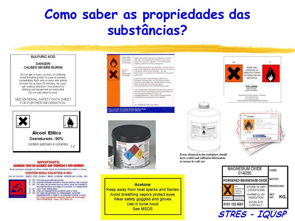 11 Como saber as propriedades das substâncias? STRES - IQUSP