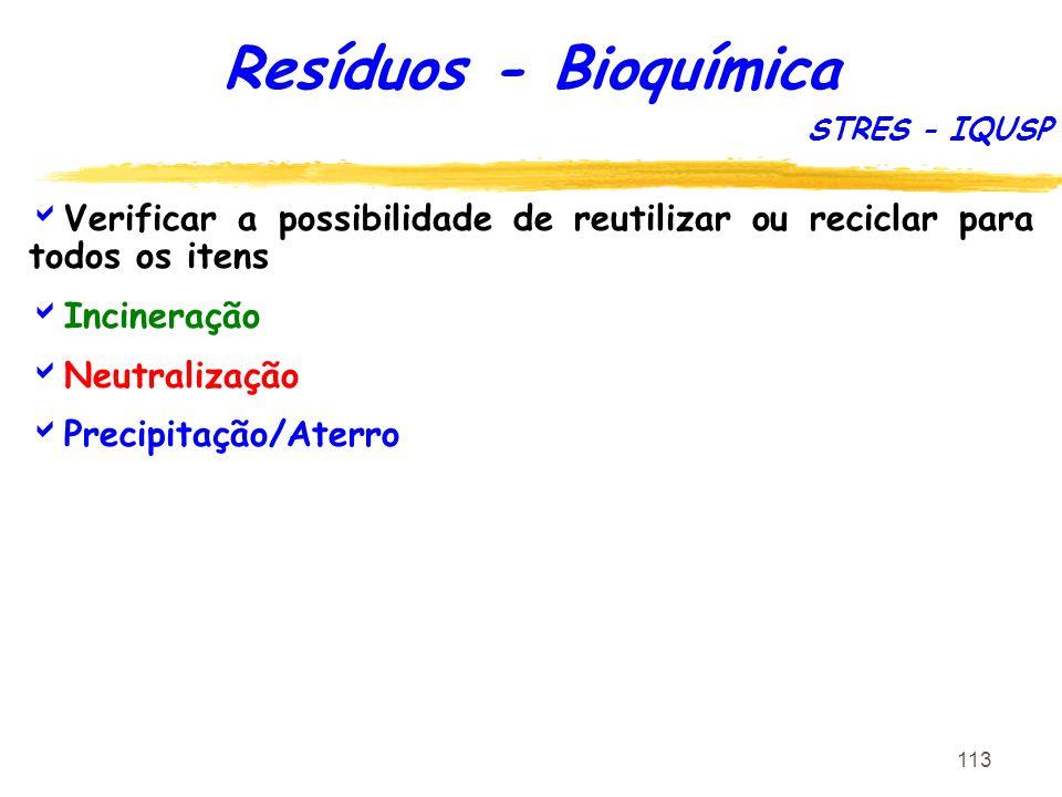113 Resíduos - Bioquímica Verificar a possibilidade de reutilizar ou reciclar para todos os itens Incineração Neutralização Precipitação/Aterro STRES
