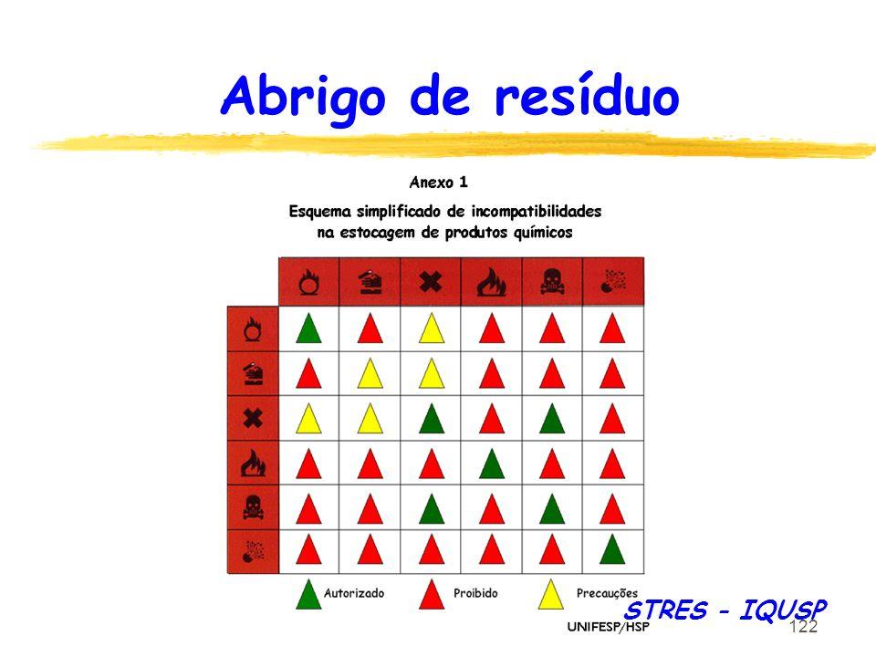 122 Abrigo de resíduo STRES - IQUSP