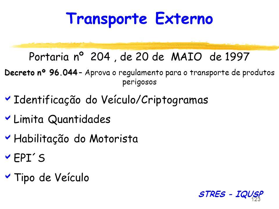 123 Transporte Externo Portaria nº 204, de 20 de MAIO de 1997 Decreto nº 96.044 Decreto nº 96.044 – Aprova o regulamento para o transporte de produtos