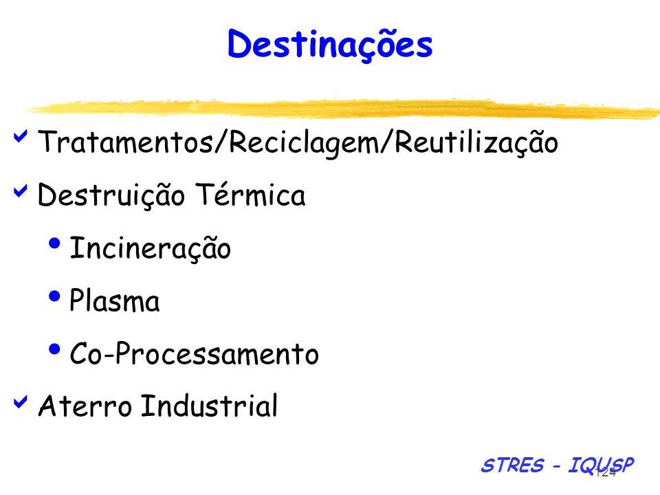 124 Destinações Tratamentos/Reciclagem/Reutilização Destruição Térmica Incineração Plasma Co-Processamento Aterro Industrial STRES - IQUSP