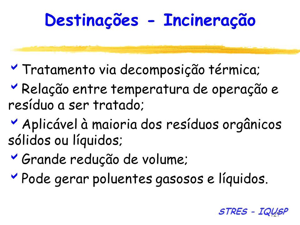 127 Tratamento via decomposição térmica; Relação entre temperatura de operação e resíduo a ser tratado; Aplicável à maioria dos resíduos orgânicos sól