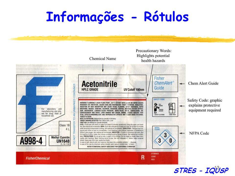13 Informações - Rótulos STRES - IQUSP