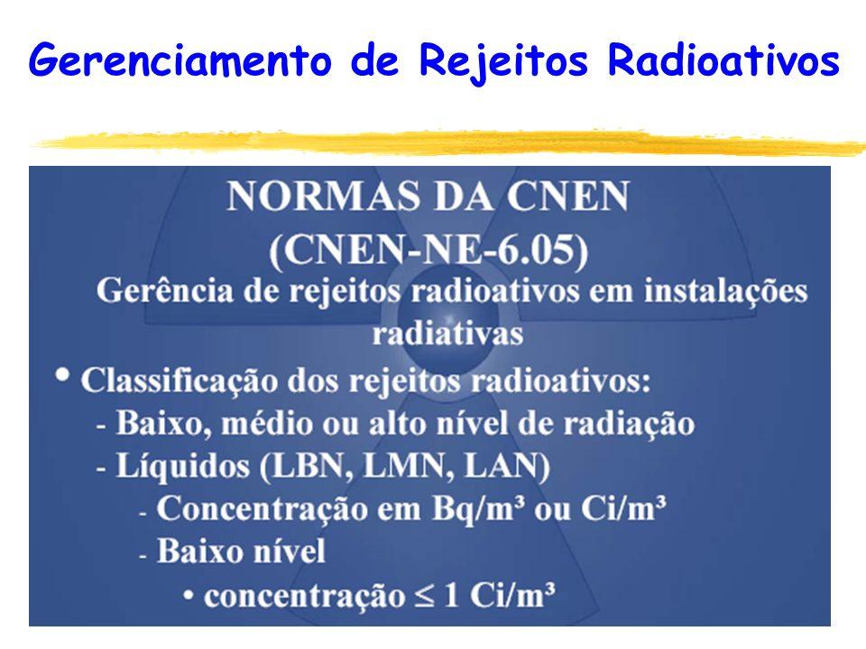 138 Gerenciamento de Rejeitos Radioativos