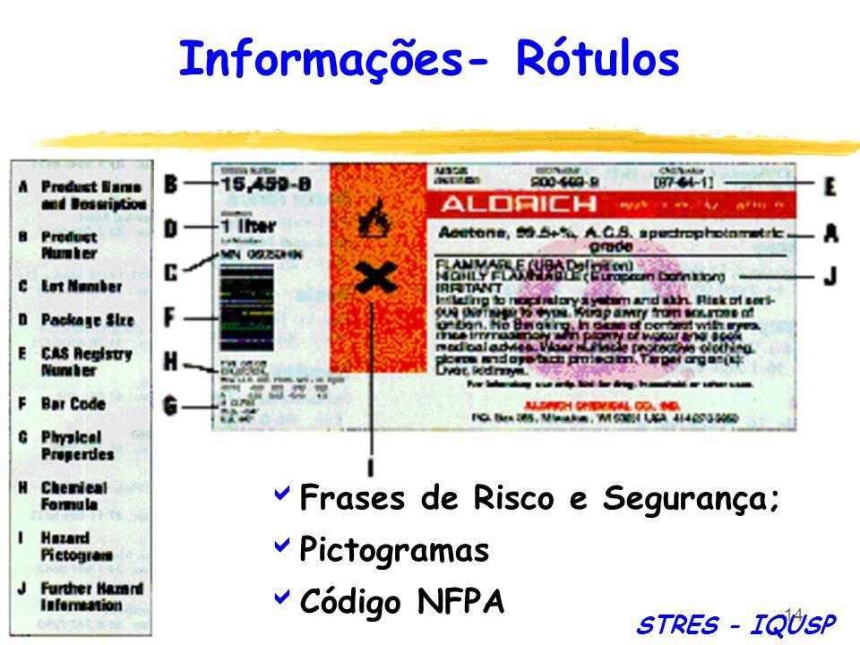 14 Informações- Rótulos Frases de Risco e Segurança; Pictogramas Código NFPA STRES - IQUSP