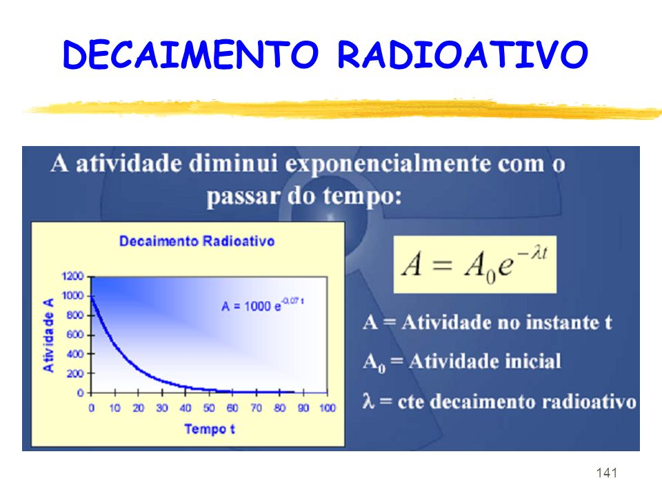141 DECAIMENTO RADIOATIVO