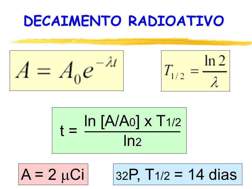 142 ln [A/A 0 ] x T 1/2 ln 2 t = A = 2 Ci 32 P, T 1/2 = 14 dias DECAIMENTO RADIOATIVO