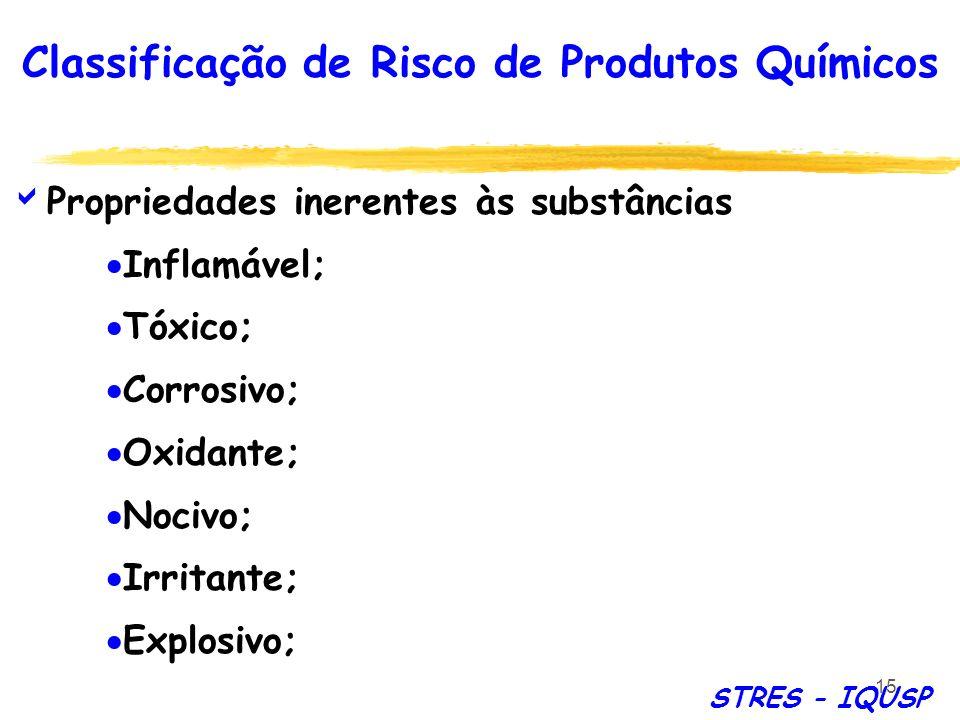 15 Classificação de Risco de Produtos Químicos Propriedades inerentes às substâncias Inflamável; Tóxico; Corrosivo; Oxidante; Nocivo; Irritante; Explo