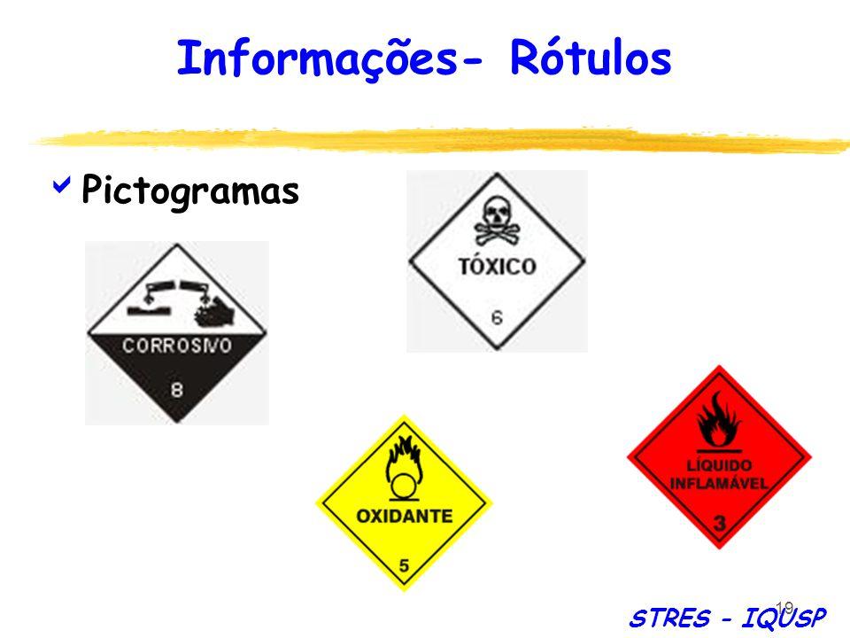 19 Pictogramas Informações- Rótulos STRES - IQUSP