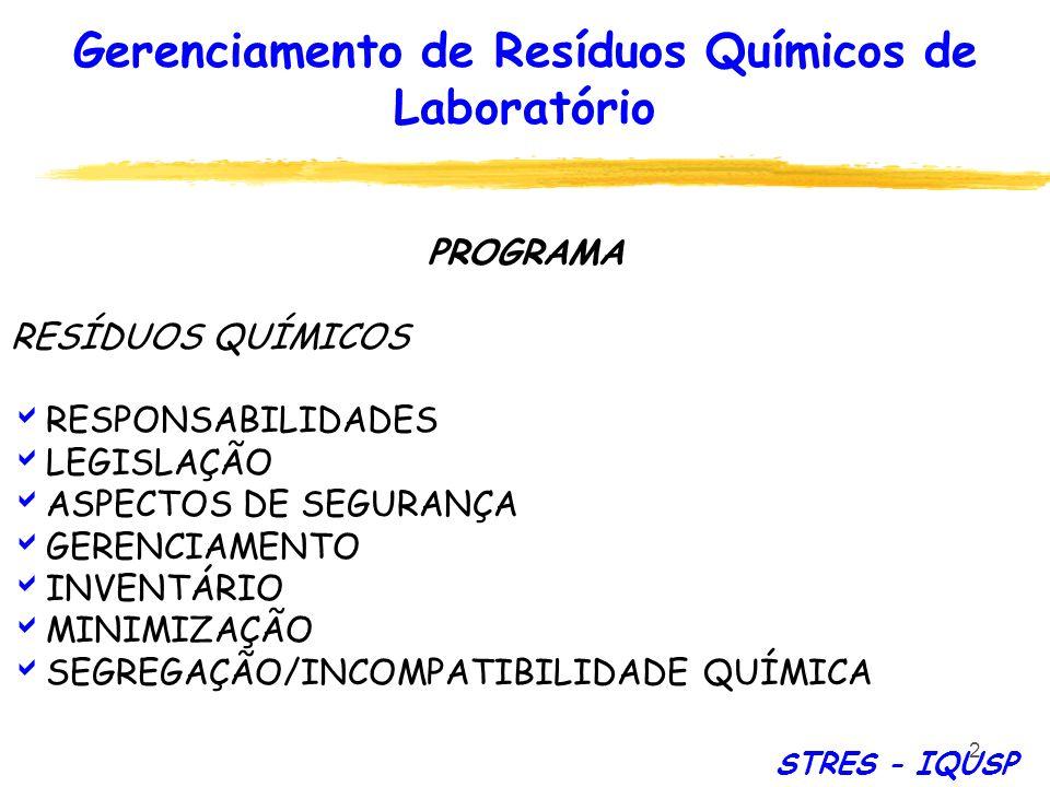 2 PROGRAMA RESÍDUOS QUÍMICOS RESPONSABILIDADES LEGISLAÇÃO ASPECTOS DE SEGURANÇA GERENCIAMENTO INVENTÁRIO MINIMIZAÇÃO SEGREGAÇÃO/INCOMPATIBILIDADE QUÍM