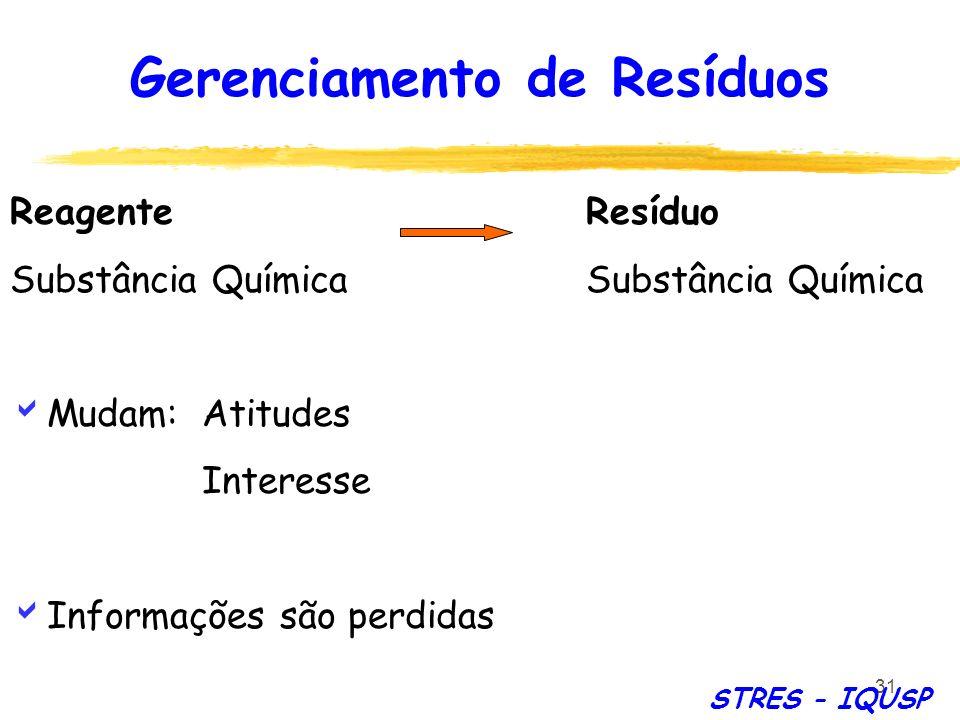31 Reagente ResíduoSubstância Química Mudam:Atitudes Interesse Informações são perdidas Gerenciamento de Resíduos STRES - IQUSP
