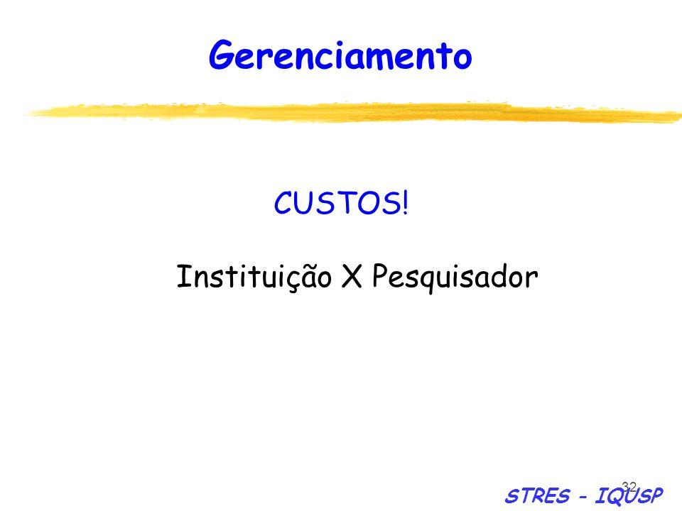 32 Gerenciamento CUSTOS! Instituição X Pesquisador STRES - IQUSP