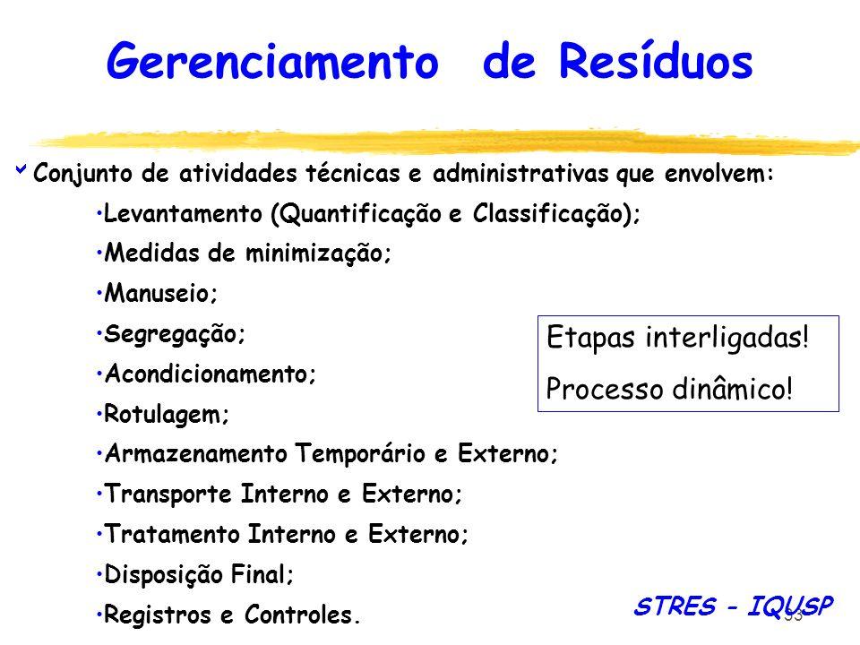 33 Gerenciamento de Resíduos STRES - IQUSP Conjunto de atividades técnicas e administrativas que envolvem: Levantamento (Quantificação e Classificação