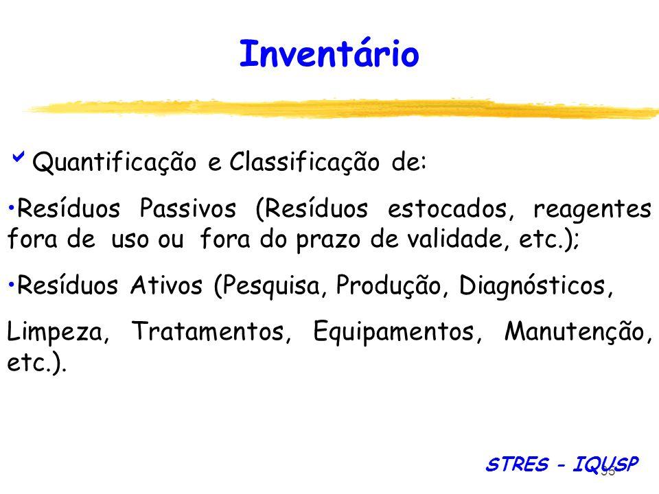 35 STRES - IQUSP Quantificação e Classificação de: Resíduos Passivos (Resíduos estocados, reagentes fora de uso ou fora do prazo de validade, etc.); R