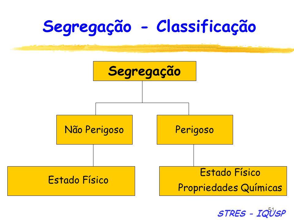 51 Segregação Não PerigosoPerigoso Estado Físico Segregação - Classificação Estado Físico Propriedades Químicas STRES - IQUSP