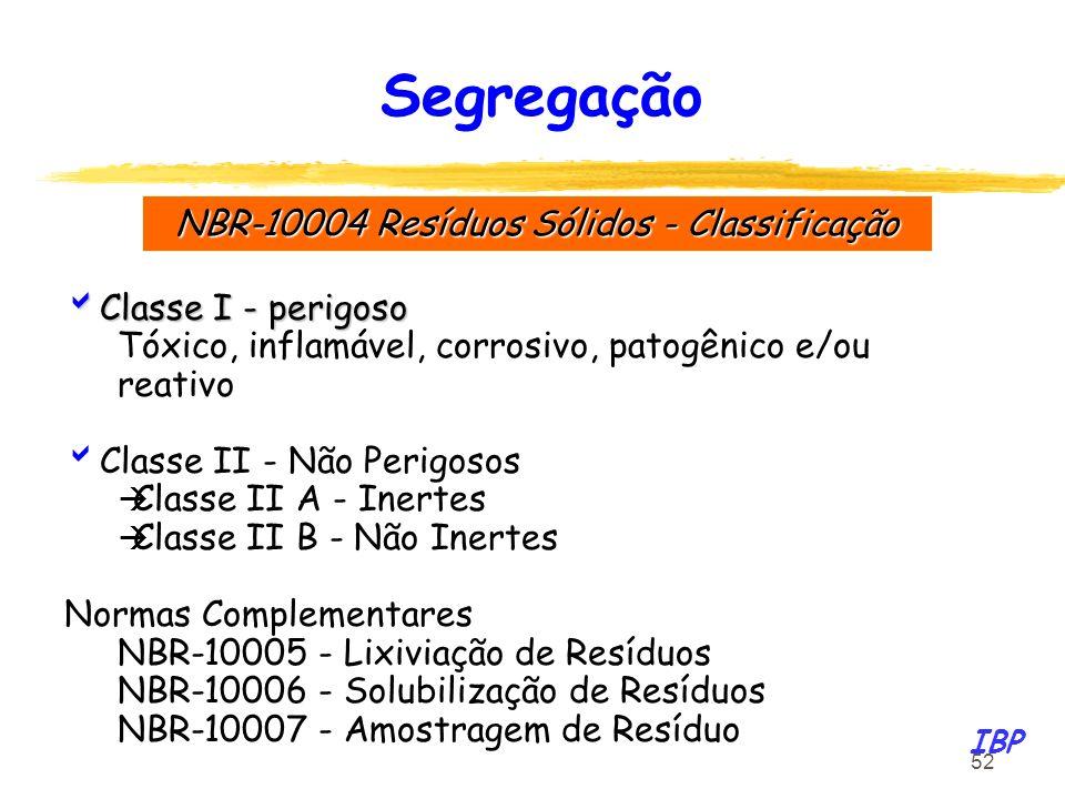 52 Classe I - perigoso Classe I - perigoso Tóxico, inflamável, corrosivo, patogênico e/ou reativo Classe II - Não Perigosos Classe II A - Inertes Clas