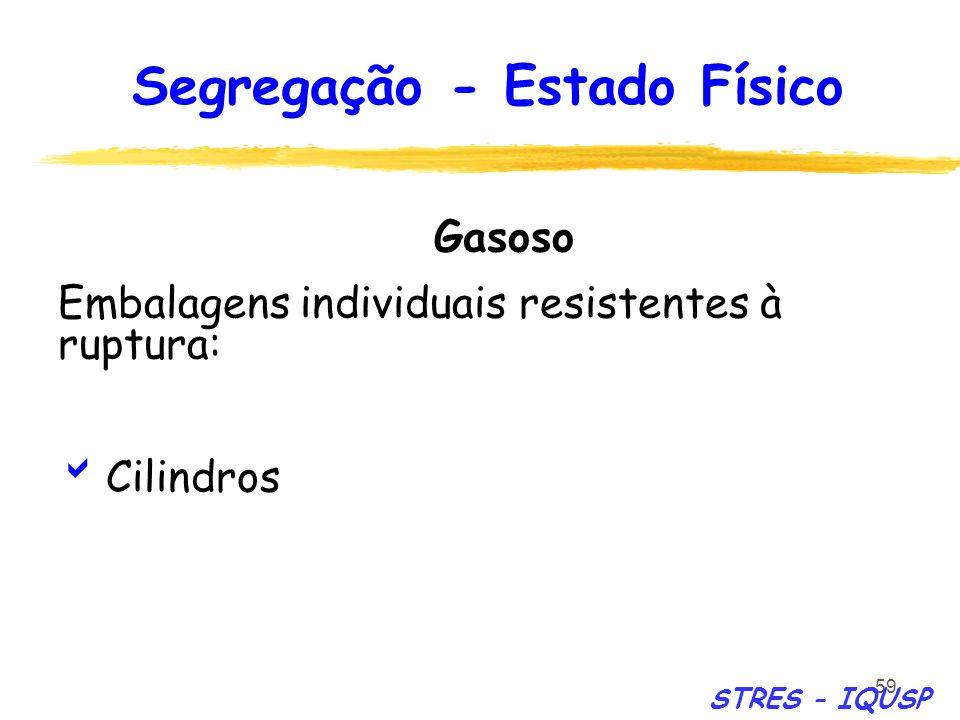 59 Gasoso Embalagens individuais resistentes à ruptura: Cilindros Segregação - Estado Físico STRES - IQUSP