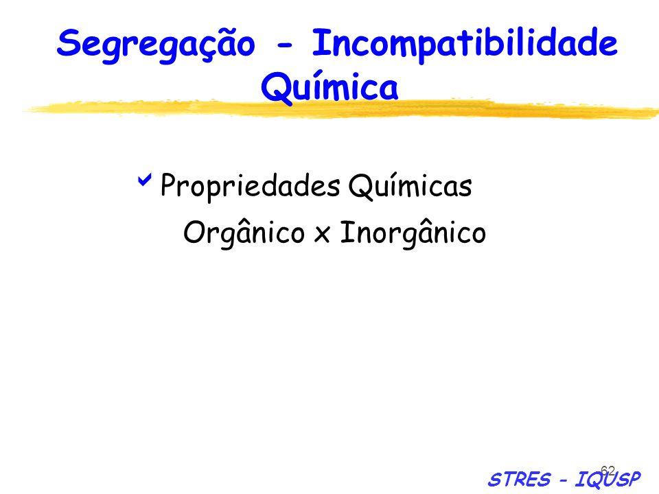 62 Propriedades Químicas Orgânico x Inorgânico Segregação - Incompatibilidade Química STRES - IQUSP