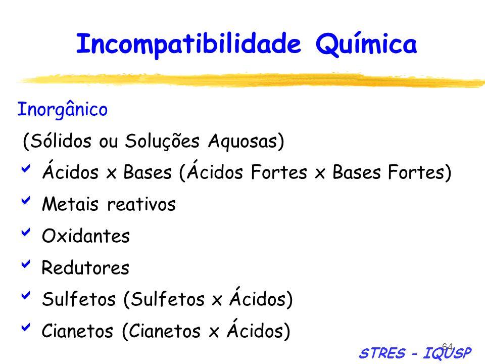 64 Inorgânico (Sólidos ou Soluções Aquosas) Ácidos x Bases (Ácidos Fortes x Bases Fortes) Metais reativos Oxidantes Redutores Sulfetos (Sulfetos x Áci