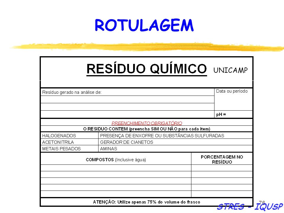 76 UNICAMP ROTULAGEM STRES - IQUSP