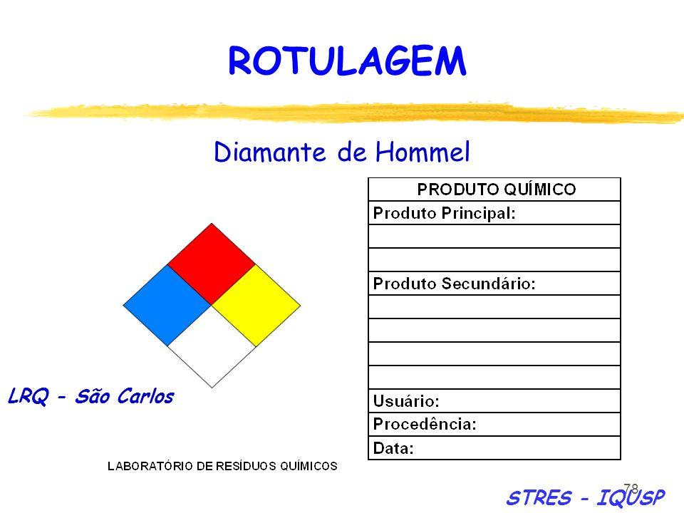78 Diamante de Hommel LRQ - São Carlos ROTULAGEM STRES - IQUSP