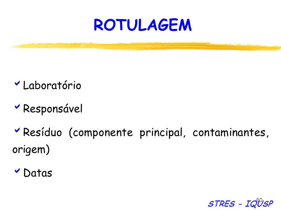 80 Laboratório Responsável Resíduo (componente principal, contaminantes, origem) Datas STRES - IQUSP ROTULAGEM
