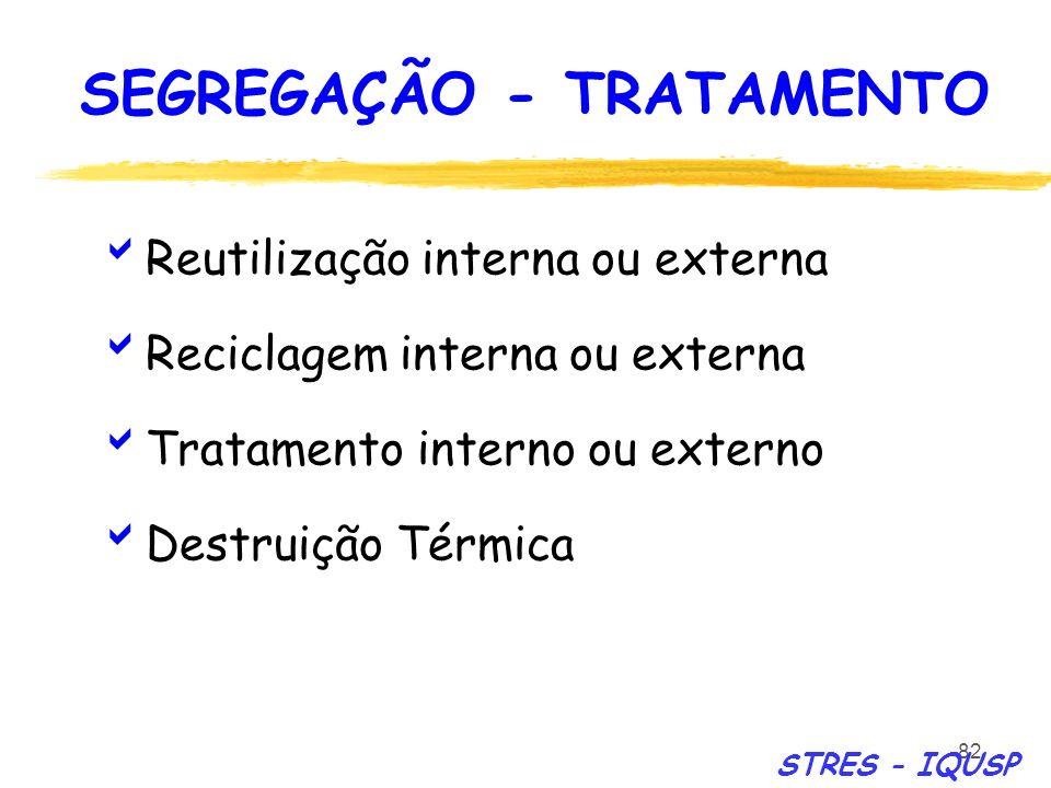 82 Reutilização interna ou externa Reciclagem interna ou externa Tratamento interno ou externo Destruição Térmica SEGREGAÇÃO - TRATAMENTO STRES - IQUS