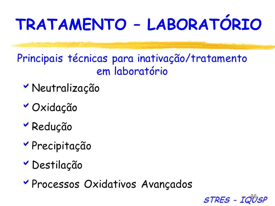 86 Principais técnicas para inativação/tratamento em laboratório TRATAMENTO – LABORATÓRIO STRES - IQUSP Neutralização Oxidação Redução Precipitação De