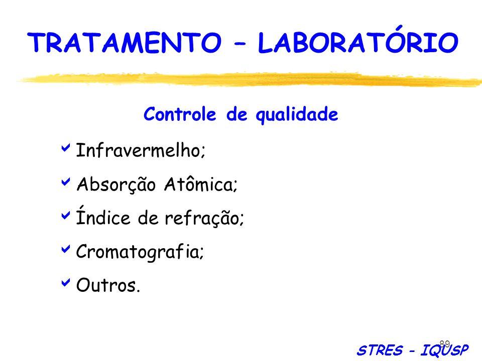 89 Controle de qualidade STRES - IQUSP Infravermelho; Absorção Atômica; Índice de refração; Cromatografia; Outros. TRATAMENTO – LABORATÓRIO