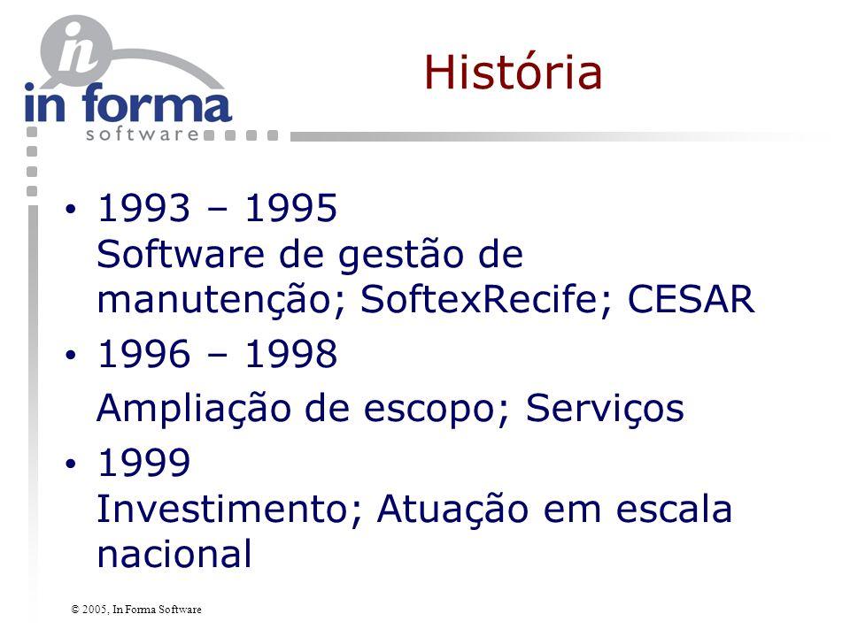 © 2005, In Forma Software História 2001 Exportação 2002 Concentração na competência em ativos físicos 2003 em diante atuação em escalas maiores