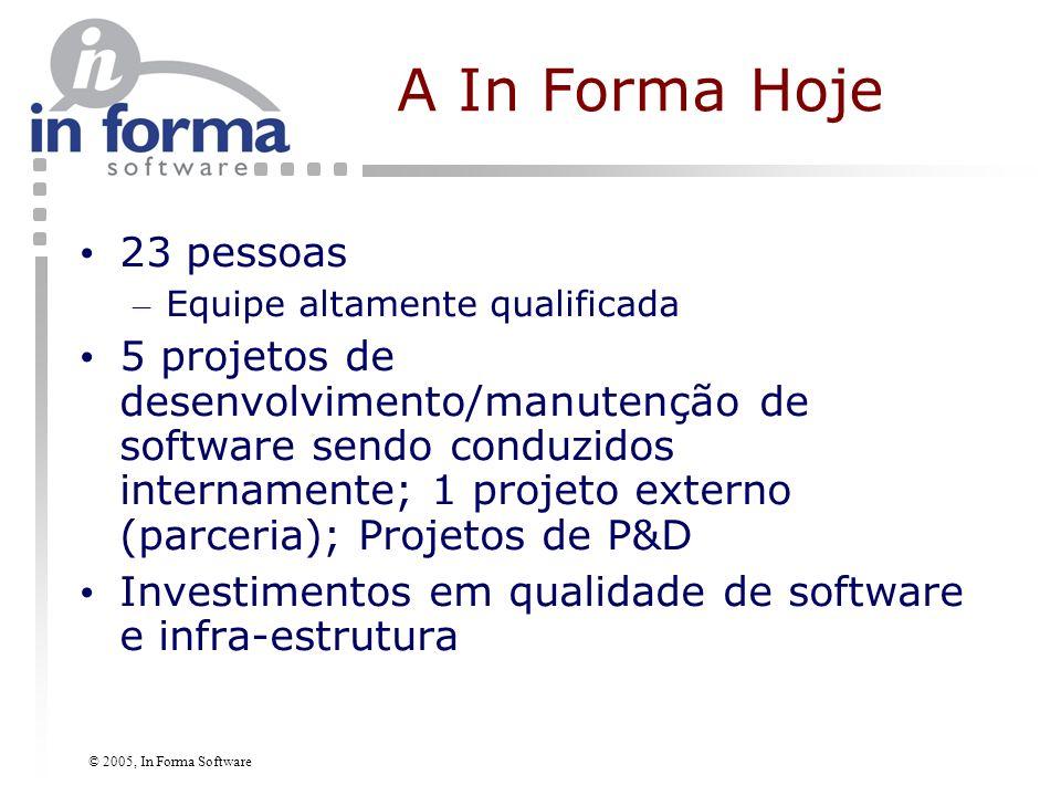 © 2005, In Forma Software Lições Aprendidas In Forma Software