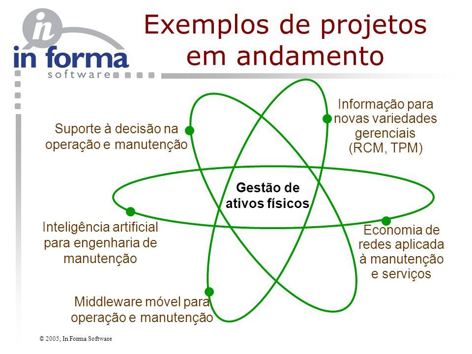 © 2005, In Forma Software Clientes Líderes de Mercado Chesf