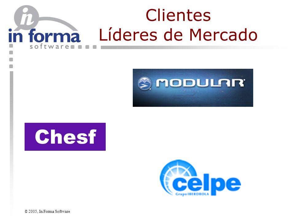 © 2005, In Forma Software http://www.informa.com.br Fone: (81)3303-1220 In Forma Software Ciro Coelho ccoelho@informa.com.br