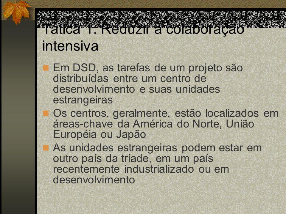 Tática 1: Reduzir a colaboração intensiva Em DSD, as tarefas de um projeto são distribuídas entre um centro de desenvolvimento e suas unidades estrang