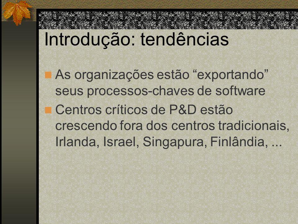 Introdução: tendências As organizações estão exportando seus processos-chaves de software Centros críticos de P&D estão crescendo fora dos centros tradicionais, Irlanda, Israel, Singapura, Finlândia,...