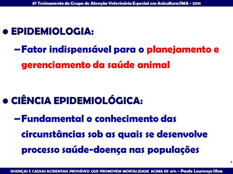 DOENÇAS E CAUSAS ACIDENTAIS PROVÁVEIS QUE PROMOVEM MORTALIDADE ACIMA DE 10% - Paulo Lourenço Silva 3º Treinamento do Grupo de Atenção Veterinária Especial em Avicultura/IMA - 2011 26 EPIDEMIOLOGIA ANALÍTICA BUSCA EXPLICAÇÕES: Causas ou fatores de risco