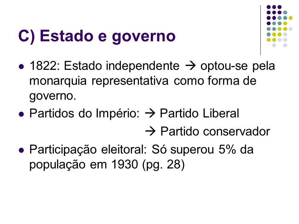 C) Estado e governo 1822: Estado independente optou-se pela monarquia representativa como forma de governo. Partidos do Império: Partido Liberal Parti