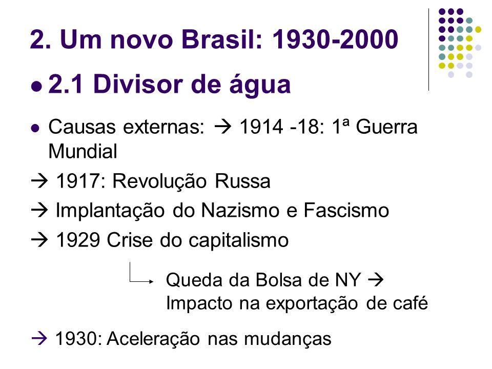 2. Um novo Brasil: 1930-2000 2.1 Divisor de água Causas externas: 1914 -18: 1ª Guerra Mundial 1917: Revolução Russa Implantação do Nazismo e Fascismo