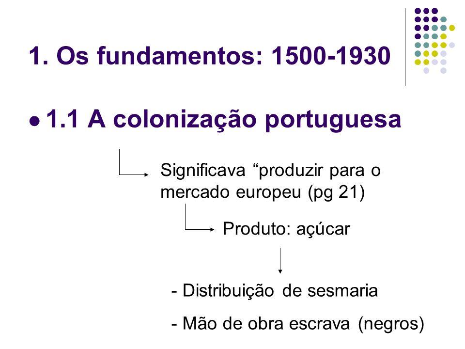1. Os fundamentos: 1500-1930 1.1 A colonização portuguesa Significava produzir para o mercado europeu (pg 21) Produto: açúcar - Distribuição de sesmar