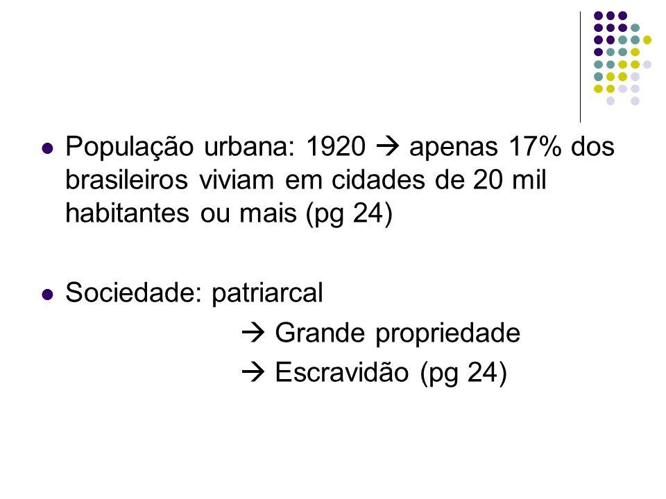 População urbana: 1920 apenas 17% dos brasileiros viviam em cidades de 20 mil habitantes ou mais (pg 24) Sociedade: patriarcal Grande propriedade Escr