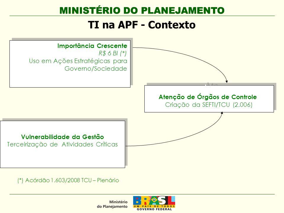 MINISTÉRIO DO PLANEJAMENTO Curva ABC dos Serviços do Grupo Outros Serviços de Negócios, Técnicos e Profissionais - 2007
