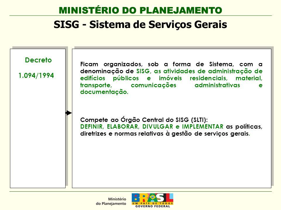 MINISTÉRIO DO PLANEJAMENTO SISP SISG IN 04/2008: TI IN 02/2008: Vigilância, Limpeza, etc Substituem IN 18/1997,