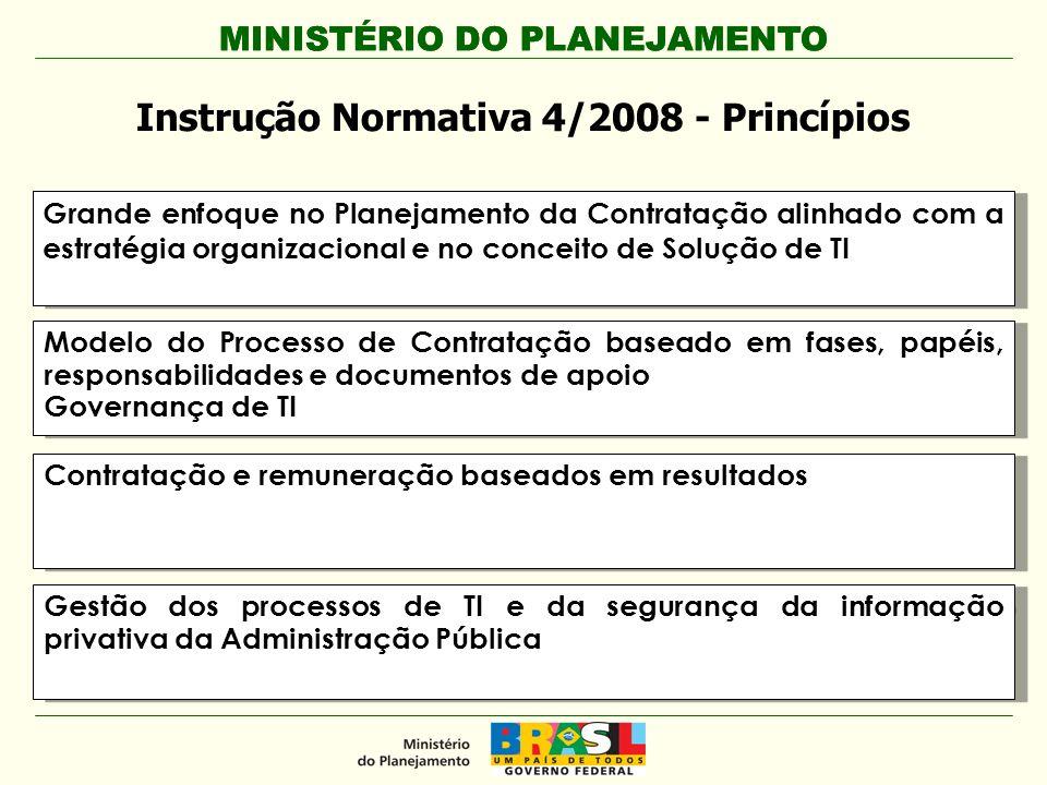 MINISTÉRIO DO PLANEJAMENTO Aspectos Chave IN 04/2008 Estratégia Geral de TI (*) Estratégia Geral de TI Diretrizes/Políticas: - RH das áreas TI - RH das áreas TI - Plano de Capacitação - Plano de Capacitação - Modelo de PDTI - Modelo de PDTI - Orientação p/Comitês de TI - Orientação p/Comitês de TI Órgão Central do SISP (*) Publicação em 13/11/2008