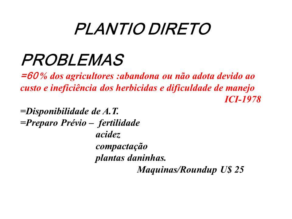 PLANTIO DIRETO PROBLEMAS =60 % dos agricultores :abandona ou não adota devido ao custo e ineficiência dos herbicidas e dificuldade de manejo ICI-1978