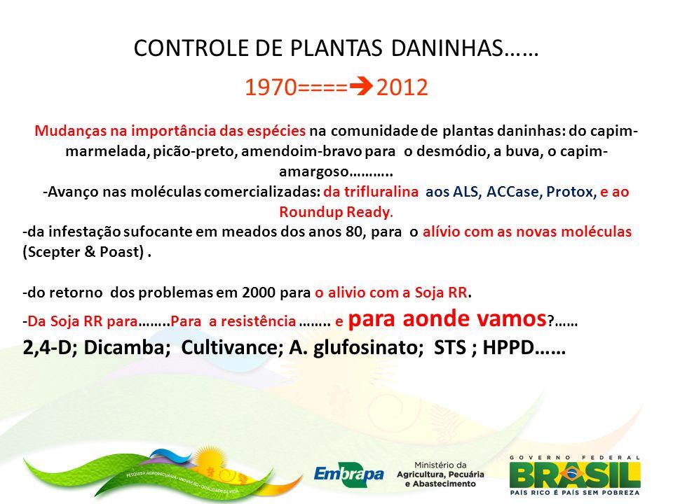 CONTROLE DE PLANTAS DANINHAS…… 1970==== 2012 Mudanças na importância das espécies na comunidade de plantas daninhas: do capim- marmelada, picão-preto,