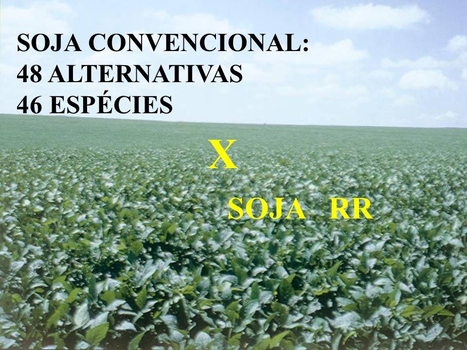 SOJA RR SOJA CONVENCIONAL: 48 ALTERNATIVAS 46 ESPÉCIES X